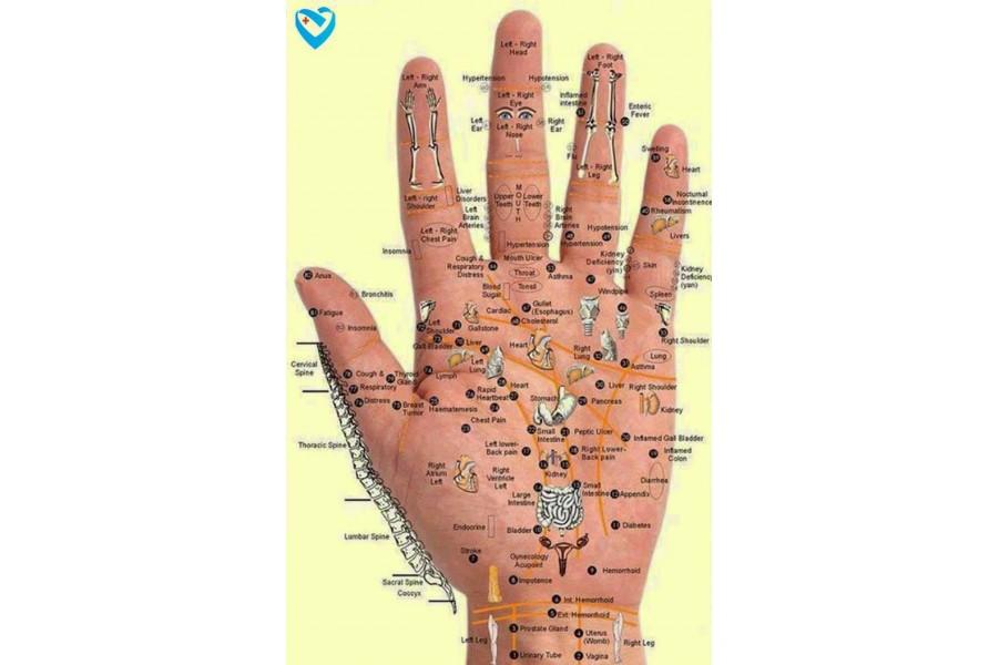 Đoán bệnh qua móng tay.