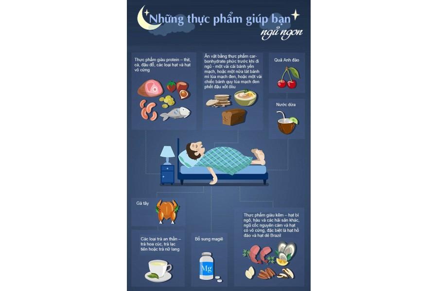 Thực phẩm giàu tryptophan trị mất ngủ, đau đầu.